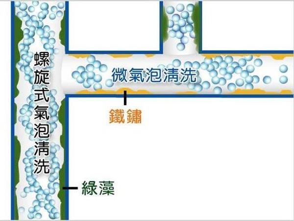 清洗水管,高周波螺旋,高周波水槌,水管清洗,洗水管