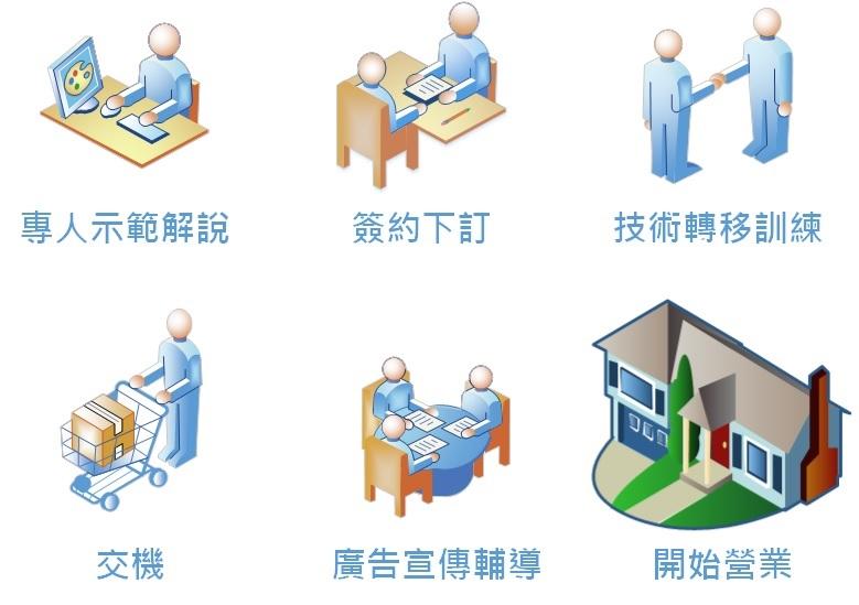 加盟流程, 洗水管, 清洗水管, 水管清洗, 加盟清洗水管, 水管清洗機